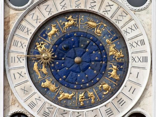Що таке гороскоп?