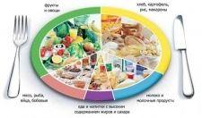 Як харчуватися при інтенсивних фізичних тренуваннях