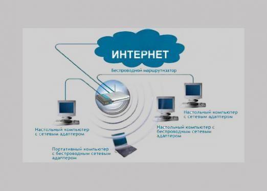 Як підключити бездротовий інтернет?
