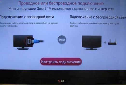 Як підключити інтернет до телевізора lg?