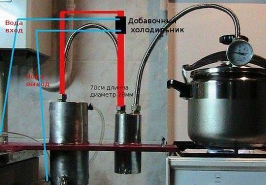 Як зробити самогонний апарат?