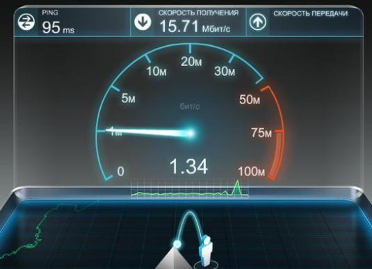 Як збільшити швидкість інтернету на модемі?