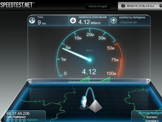Яка потрібна швидкість інтернету?