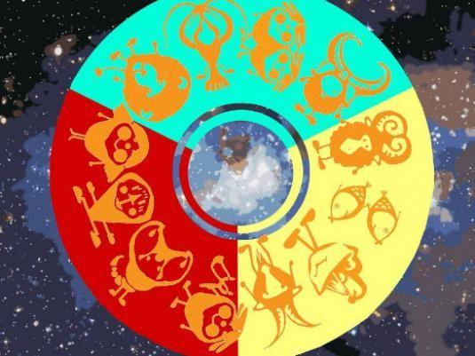 Які є гороскопи?