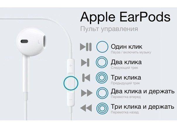 функції навушників